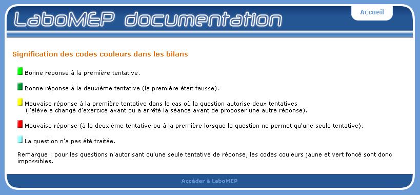 Extrait de l'aide de LaboMEP (copie d'écran)